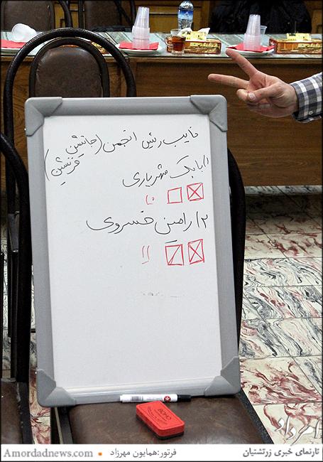 رامین خسروی با 11 رای جانشین فرنشین چهل و چهارمین گردش انجمن زرتشتیان تهران شد